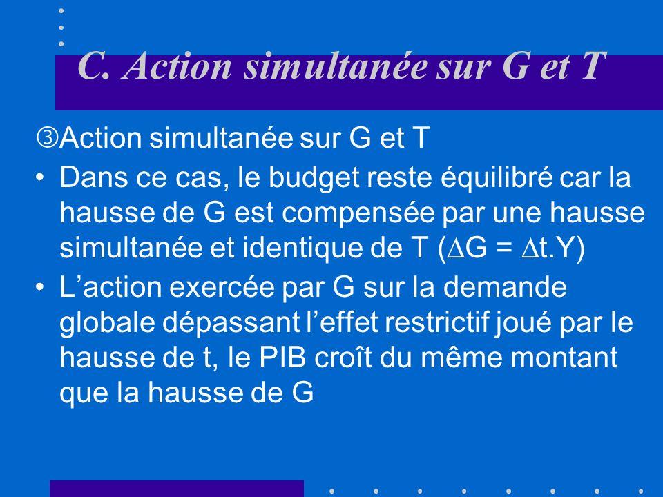 B. Action sur les recettes fiscales Cette action est moins efficace que celle exercée par une hausse de G, pour une variation donnée du solde budgétai