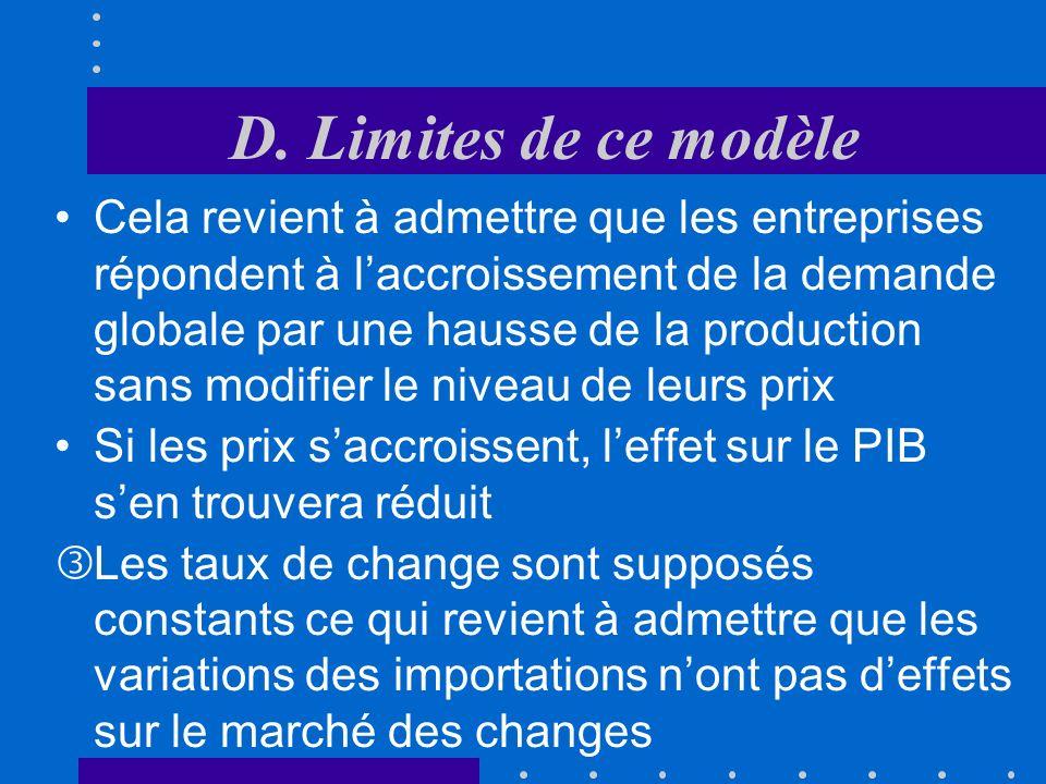D. Limites de ce modèle Taux dintérêt supposé constant Cela revient à supposer que lapparition dun déficit budgétaire na pas d effet sur le marché fin