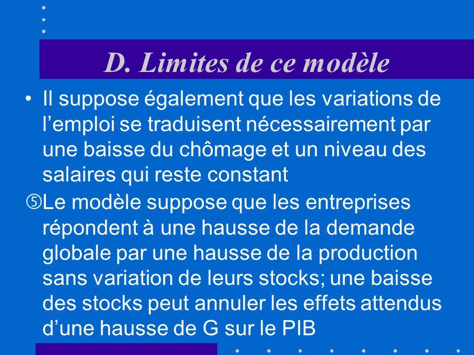 D. Limites de ce modèle Suite à une hausse de G, les importations risquent daugmenter entraînant une dépréciation de la monnaie nationale sur le march