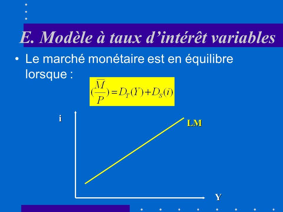 E. Modèle à taux dintérêt variables 1Le motif de transaction: lorsque le PIB augmente, la demande de monnaie saccroît en raison de la hausse des trans