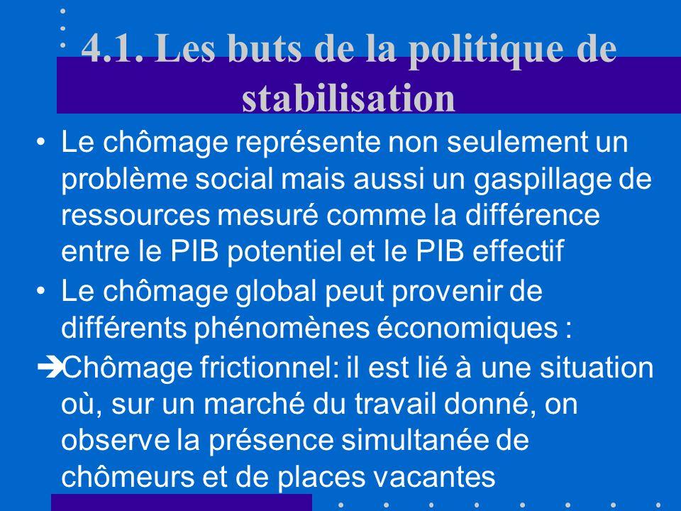 4.1. Les buts de la politique de stabilisation Au niveau macroéconomique, la production mesurée par le biais du PIB ne correspond pas nécessairement à