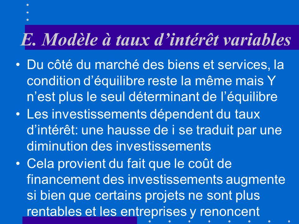 E. Modèle à taux dintérêt variables La courbe LM indique toutes les combinaisons qui assurent léquilibre du marché monétaire pour une offre monétaire