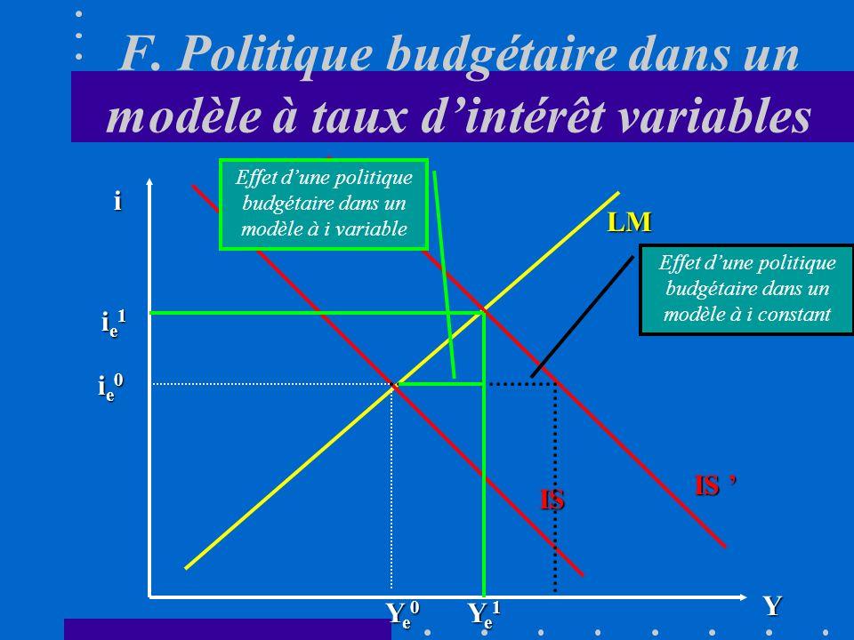 La courbe IS indique toutes les combinaisons qui assurent léquilibre du marché des biens et services Une hausse des dépenses publiques se traduit par