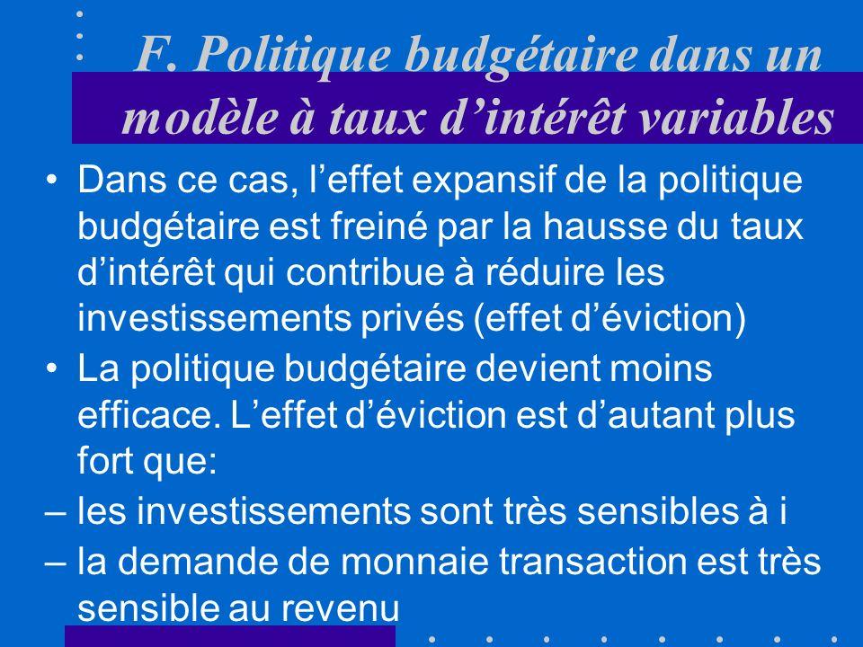 F. Politique budgétaire dans un modèle à taux dintérêt variables Y i LM IS Ye0Ye0Ye0Ye0 ie0ie0ie0ie0 IS Effet dune politique budgétaire dans un modèle