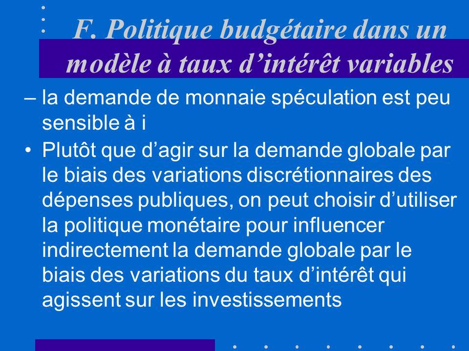 F. Politique budgétaire dans un modèle à taux dintérêt variables Dans ce cas, leffet expansif de la politique budgétaire est freiné par la hausse du t