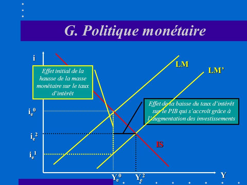 G. Politique monétaire dans un modèle à taux dintérêt variables La banque centrale peut accroître loffre monétaire en augmentant sa base monétaire par