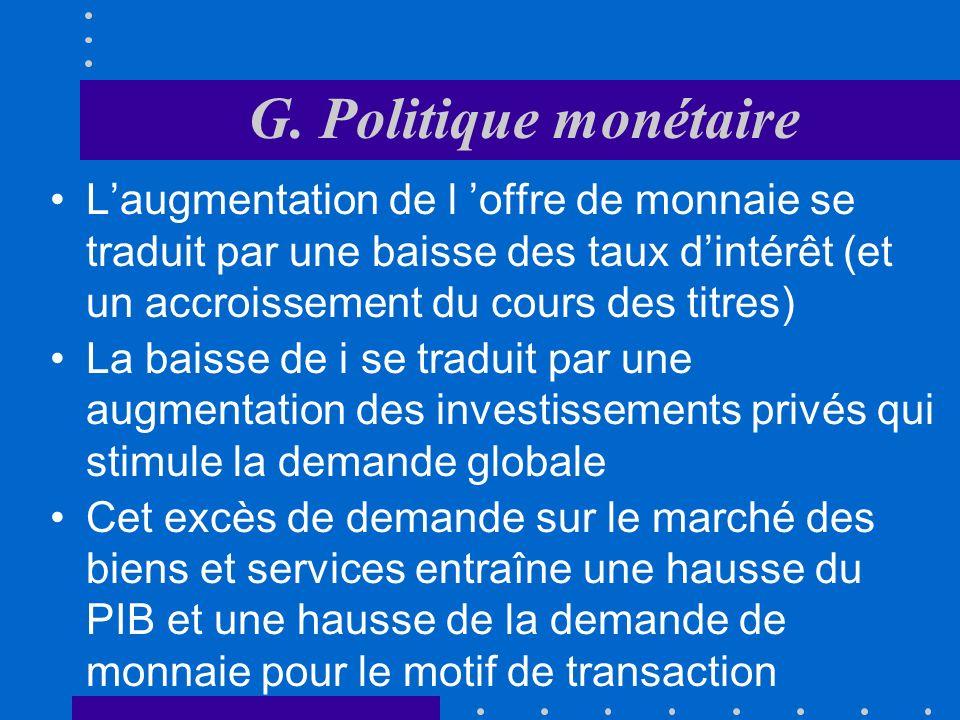 G. Politique monétaire Y i LM IS Ye0Ye0Ye0Ye0 ie0ie0ie0ie0 Effet de la baisse du taux dintérêt sur le PIB qui saccroît grâce à laugmentation des inves