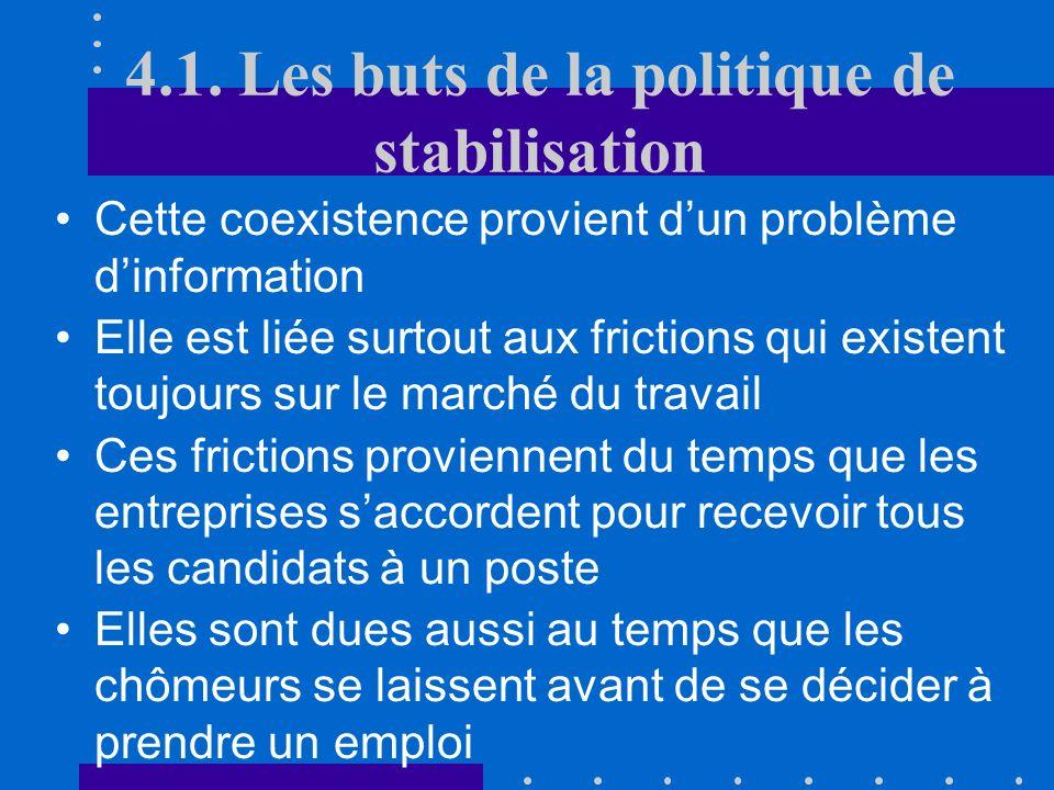 4.1. Les buts de la politique de stabilisation Le chômage représente non seulement un problème social mais aussi un gaspillage de ressources mesuré co