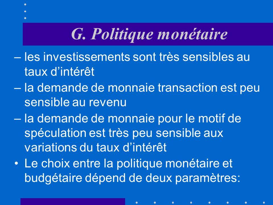 G. Politique monétaire La hausse de la demande de monnaie transaction provoque une nouvelle hausse du taux dintérêt qui réduit partiellement leffet ex