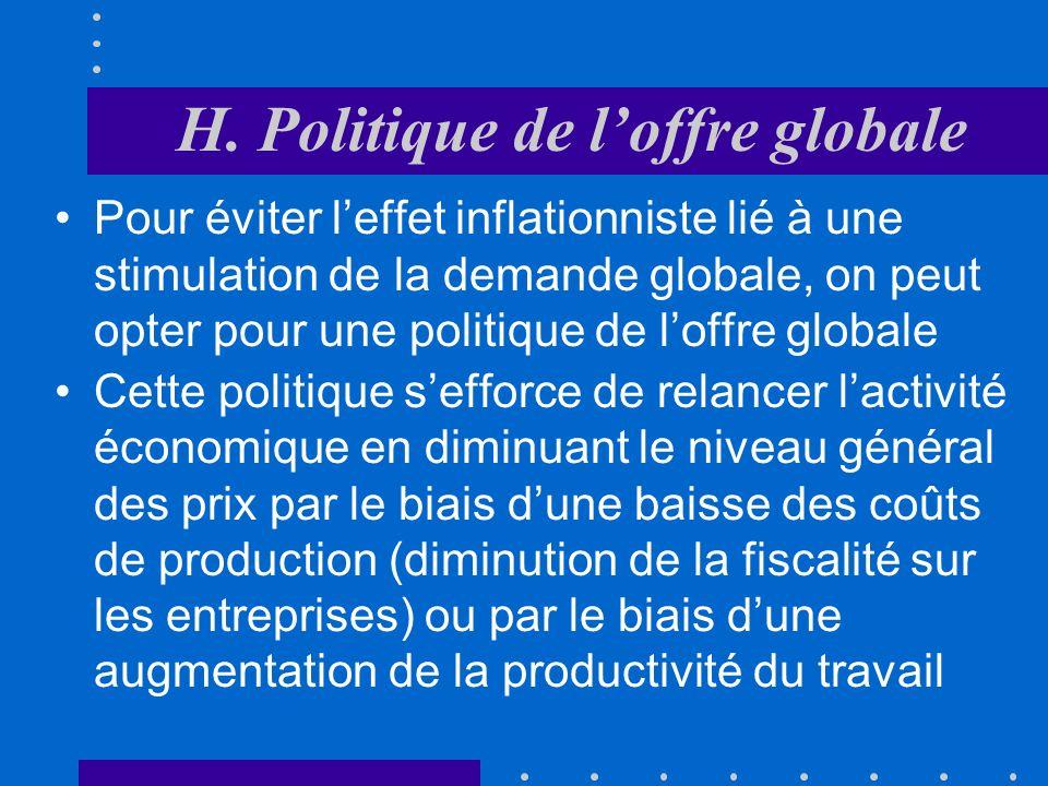 G. Politique monétaire –La sensibilité des investissements au taux dintérêt –La sensibilité de la demande de monnaie pour le motif de spéculation au t