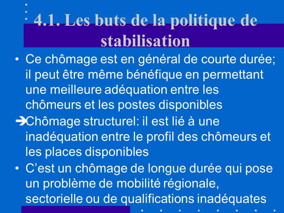 4.1. Les buts de la politique de stabilisation Cette coexistence provient dun problème dinformation Elle est liée surtout aux frictions qui existent t