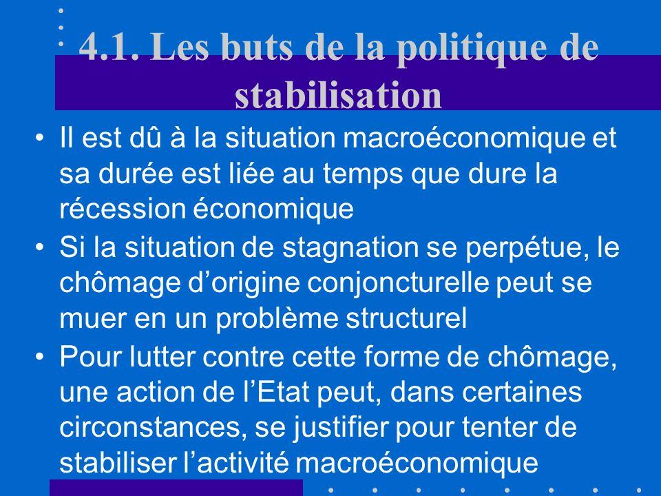 4.1. Les buts de la politique de stabilisation Le nombre de places vacantes permettrait de résorber le chômage existant mais linadéquation entre loffr