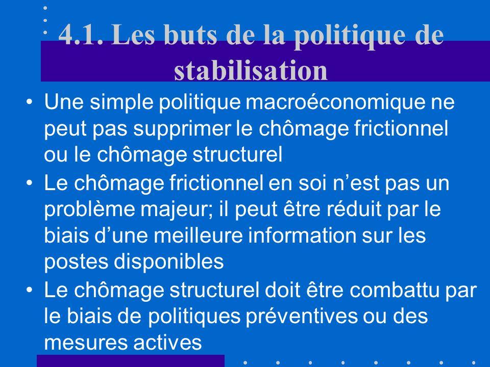 4.1. Les buts de la politique de stabilisation Cette action peut prendre différentes formes: Action sur la demande globale par le biais de la politiq