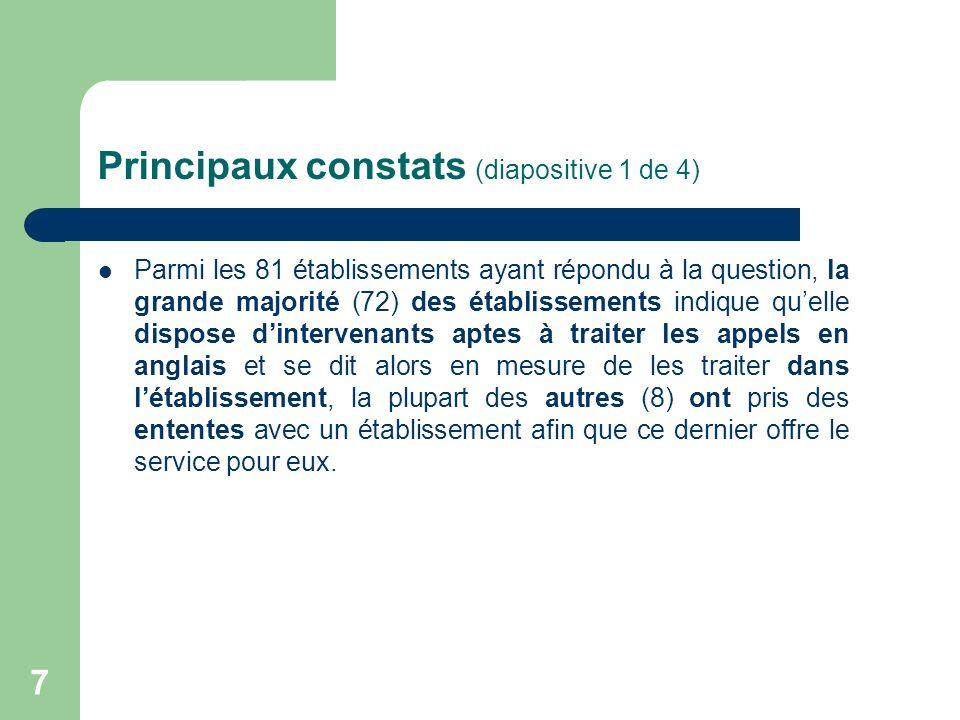 7 Principaux constats (diapositive 1 de 4) Parmi les 81 établissements ayant répondu à la question, la grande majorité (72) des établissements indique