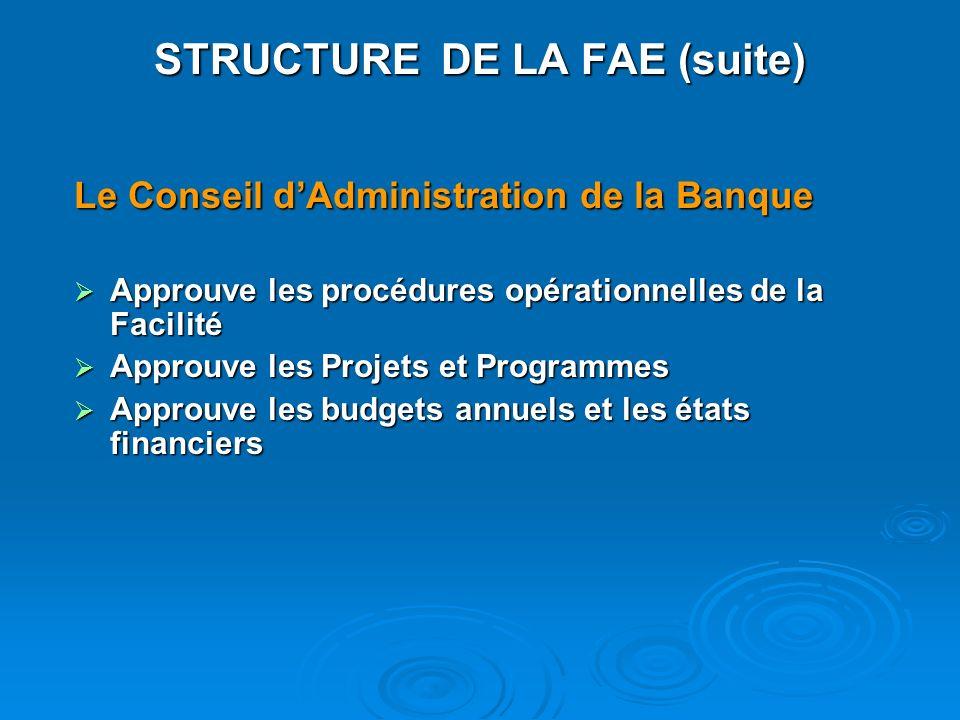 Le Conseil dAdministration de la Banque Approuve les procédures opérationnelles de la Facilité Approuve les procédures opérationnelles de la Facilité