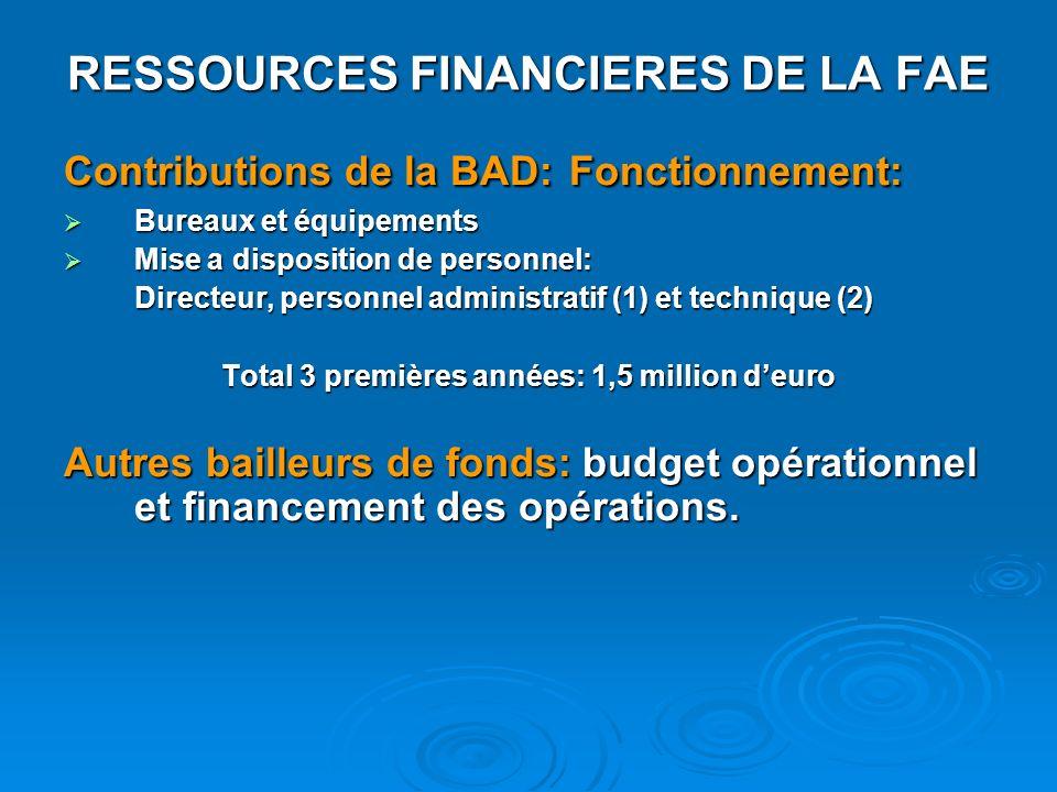 Contributions de la BAD: Fonctionnement: Bureaux et équipements Bureaux et équipements Mise a disposition de personnel: Mise a disposition de personne