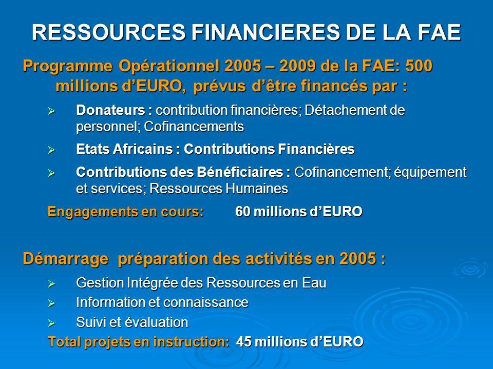 Programme Opérationnel 2005 – 2009 de la FAE: 500 millions dEURO, prévus dêtre financés par : Donateurs : contribution financières; Détachement de per