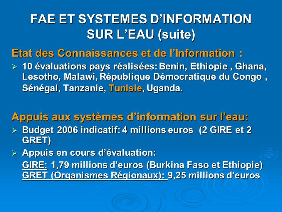 FAE ET SYSTEMES DINFORMATION SUR LEAU (suite) Etat des Connaissances et de lInformation : 10 évaluations pays réalisées: Benin, Ethiopie, Ghana, Lesot