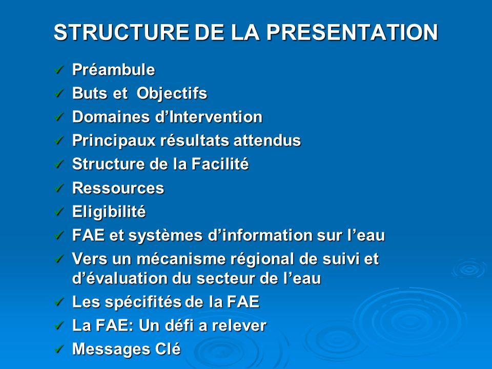 STRUCTURE DE LA PRESENTATION Préambule Préambule Buts et Objectifs Buts et Objectifs Domaines dIntervention Domaines dIntervention Principaux résultat