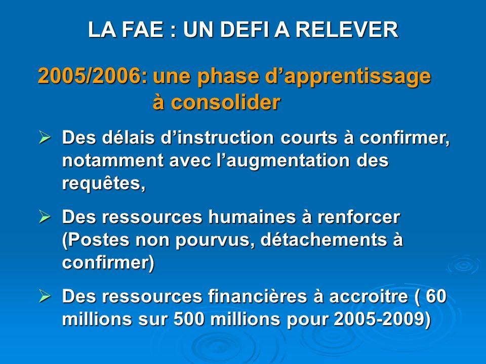 LA FAE : UN DEFI A RELEVER 2005/2006: une phase dapprentissage à consolider Des délais dinstruction courts à confirmer, notamment avec laugmentation d