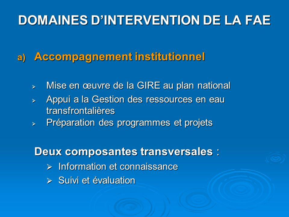 DOMAINES DINTERVENTION DE LA FAE a) Accompagnement institutionnel Mise en œuvre de la GIRE au plan national Mise en œuvre de la GIRE au plan national