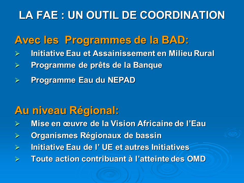 Avec les Programmes de la BAD: Initiative Eau et Assainissement en Milieu Rural Initiative Eau et Assainissement en Milieu Rural Programme de prêts de
