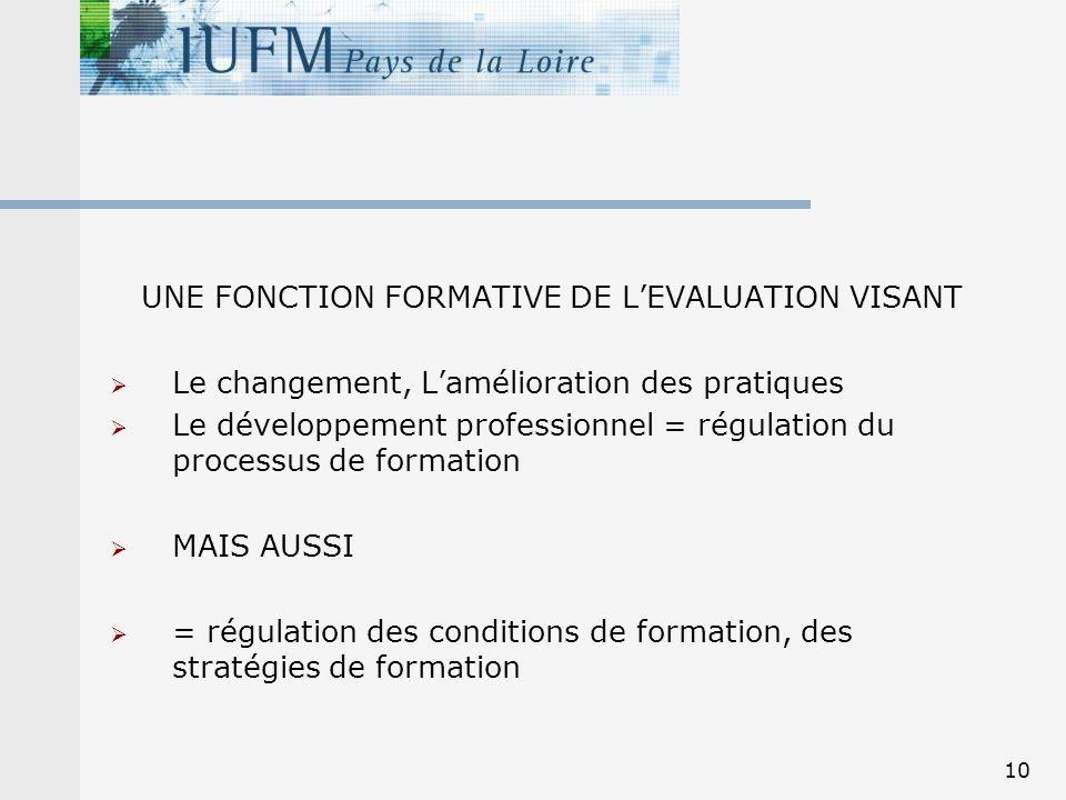 10 UNE FONCTION FORMATIVE DE LEVALUATION VISANT Le changement, Lamélioration des pratiques Le développement professionnel = régulation du processus de