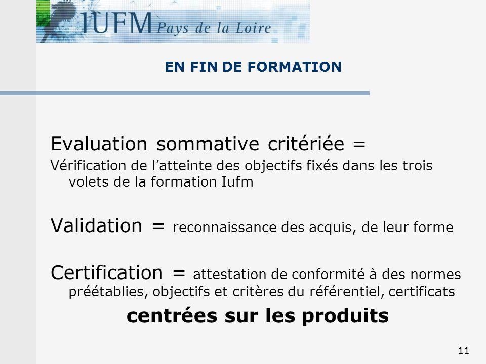 11 EN FIN DE FORMATION Evaluation sommative critériée = Vérification de latteinte des objectifs fixés dans les trois volets de la formation Iufm Valid