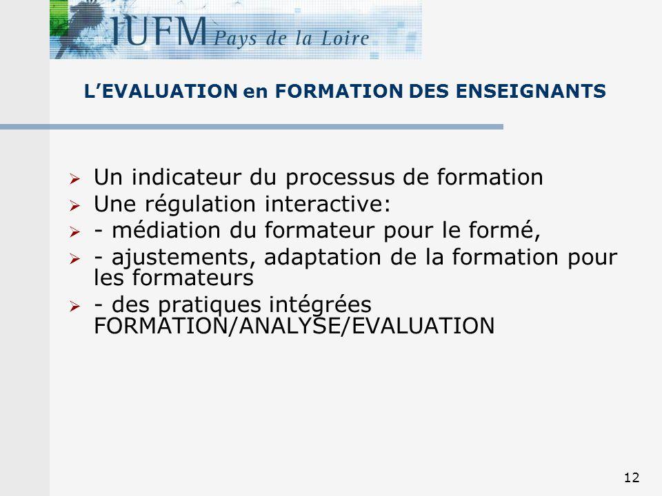 12 LEVALUATION en FORMATION DES ENSEIGNANTS Un indicateur du processus de formation Une régulation interactive: - médiation du formateur pour le formé
