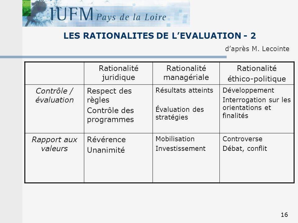 16 Rationalité juridique Rationalité managériale Rationalité éthico-politique Contrôle / évaluation Respect des règles Contrôle des programmes Résulta