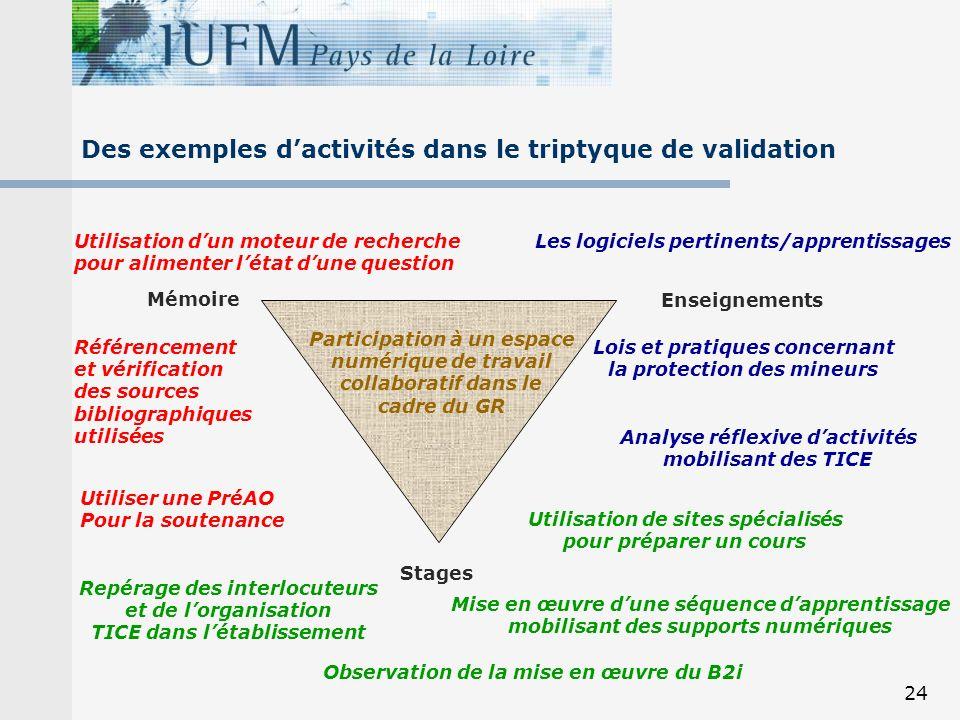 24 Des exemples dactivités dans le triptyque de validation Stages Enseignements Mémoire Participation à un espace numérique de travail collaboratif da