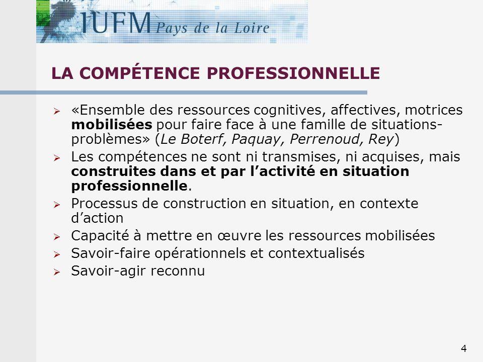 4 LA COMPÉTENCE PROFESSIONNELLE «Ensemble des ressources cognitives, affectives, motrices mobilisées pour faire face à une famille de situations- prob