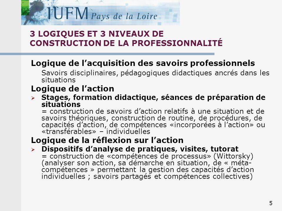 5 3 LOGIQUES ET 3 NIVEAUX DE CONSTRUCTION DE LA PROFESSIONNALITÉ Logique de lacquisition des savoirs professionnels Savoirs disciplinaires, pédagogiqu