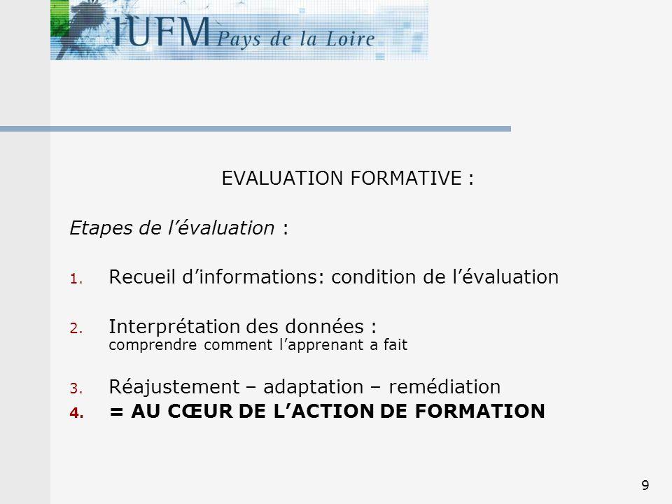 9 EVALUATION FORMATIVE : Etapes de lévaluation : 1. Recueil dinformations: condition de lévaluation 2. Interprétation des données : comprendre comment