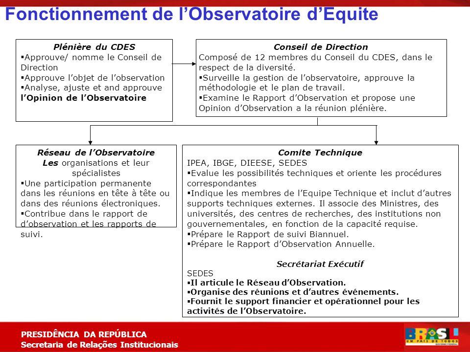 Planejamento Estratégico PRESIDÊNCIA DA REPÚBLICA Secretaria de Relações Institucionais Plénière du CDES Approuve/ nomme le Conseil de Direction Appro