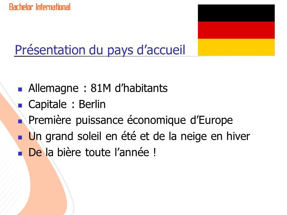 Présentation du pays daccueil Allemagne : 81M dhabitants Capitale : Berlin Première puissance économique dEurope Un grand soleil en été et de la neige