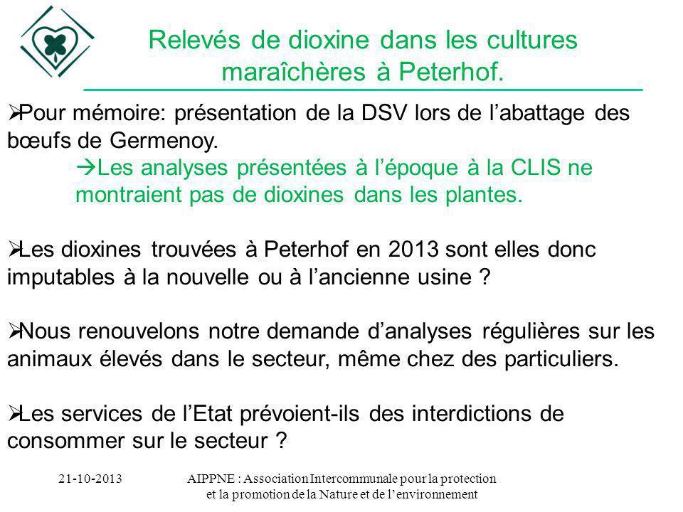 21-10-2013AIPPNE : Association Intercommunale pour la protection et la promotion de la Nature et de lenvironnement Relevés de dioxine dans les culture
