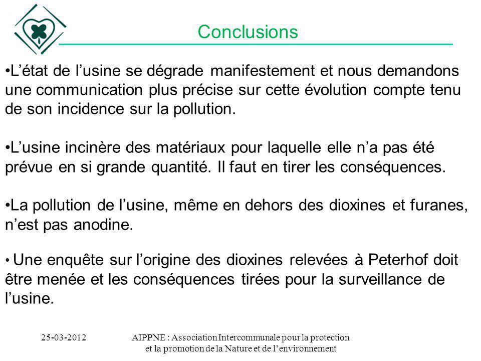 25-03-2012AIPPNE : Association Intercommunale pour la protection et la promotion de la Nature et de lenvironnement Conclusions Létat de lusine se dégr