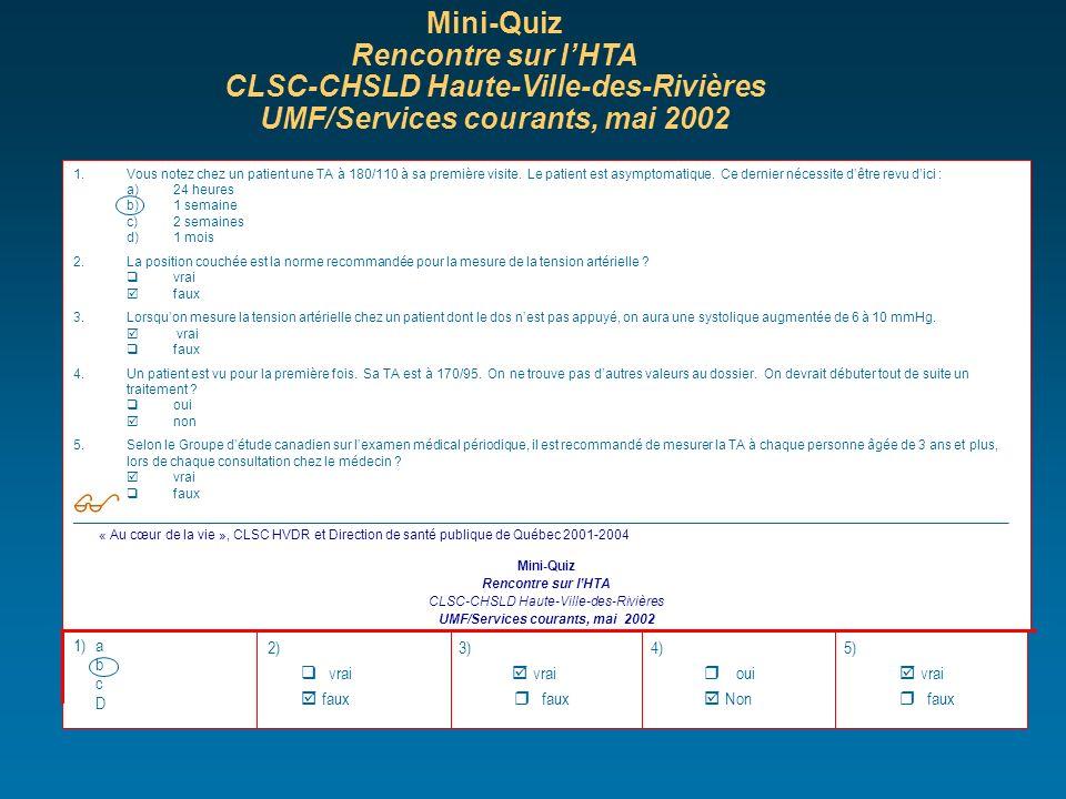 Mini-Quiz Rencontre sur lHTA CLSC-CHSLD Haute-Ville-des-Rivières UMF/Services courants, mai 2002 1.Vous notez chez un patient une TA à 180/110 à sa pr