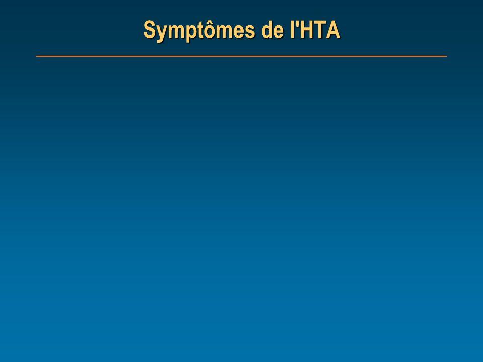 Symptômes de l'HTA