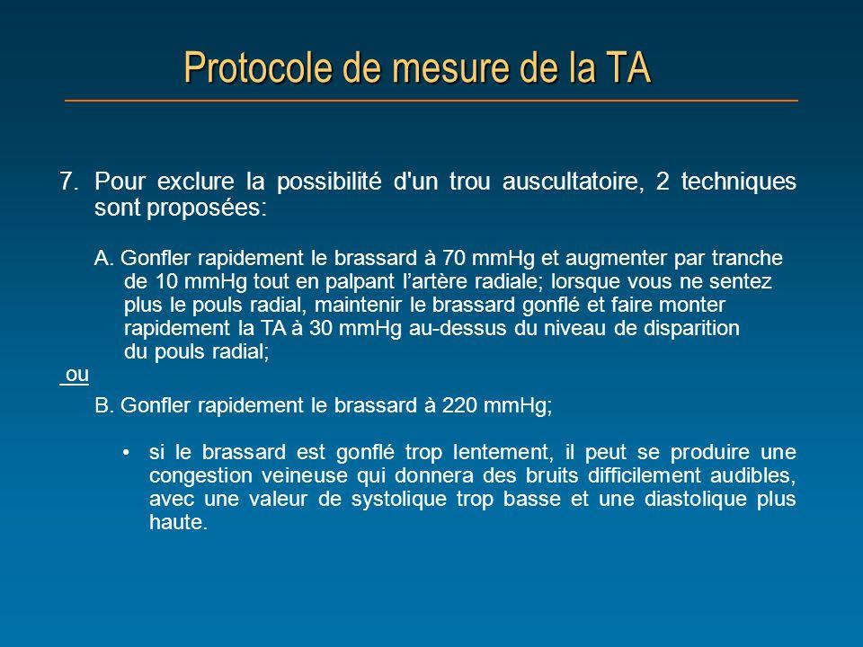 Protocole de mesure de la TA 7.Pour exclure la possibilité d'un trou auscultatoire, 2 techniques sont proposées: A. Gonfler rapidement le brassard à 7