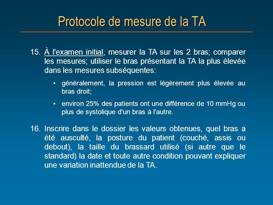 Protocole de mesure de la TA 15.À l'examen initial, mesurer la TA sur les 2 bras; comparer les mesures; utiliser le bras présentant la TA la plus élev