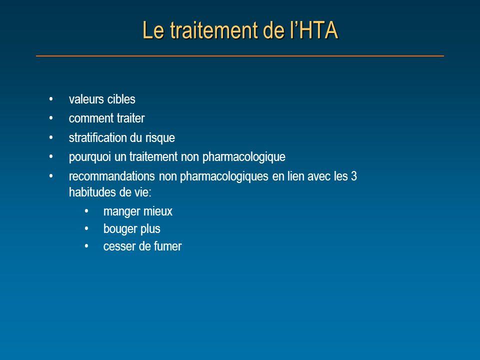 valeurs cibles comment traiter stratification du risque pourquoi un traitement non pharmacologique recommandations non pharmacologiques en lien avec l