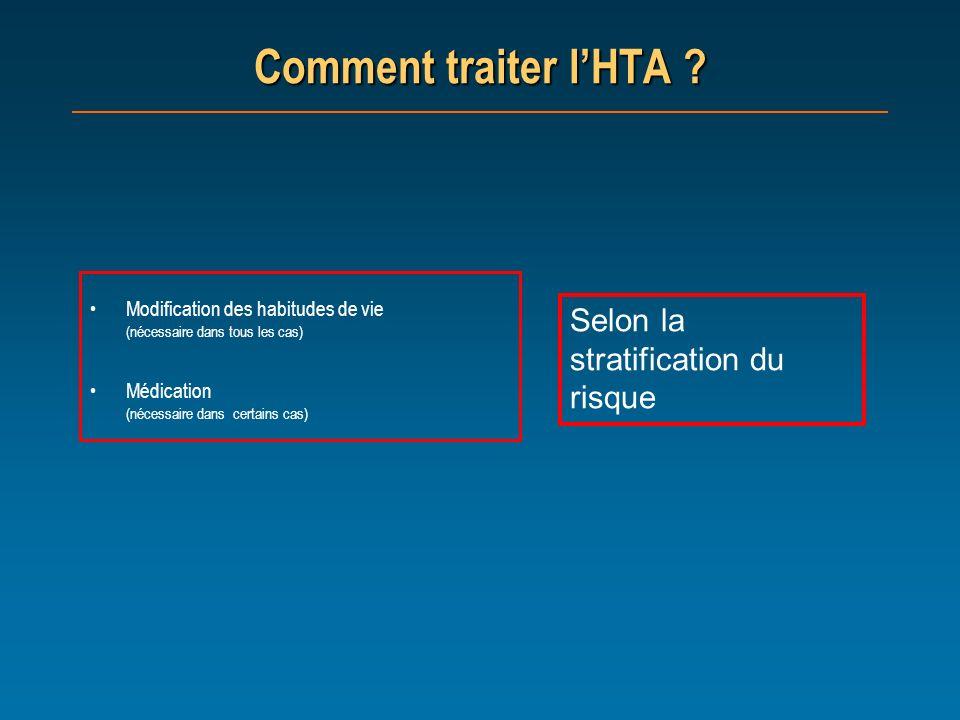 Comment traiter lHTA ? Modification des habitudes de vie (nécessaire dans tous les cas) Médication (nécessaire dans certains cas) Selon la stratificat