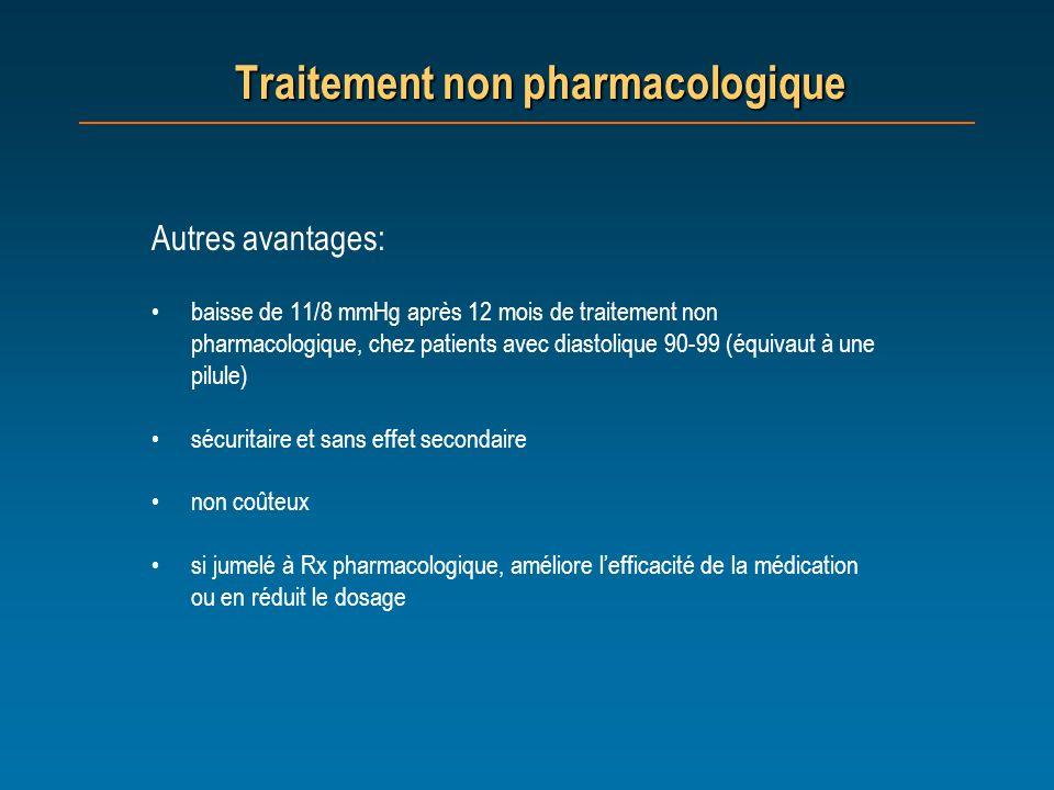 Traitement non pharmacologique Autres avantages: baisse de 11/8 mmHg après 12 mois de traitement non pharmacologique, chez patients avec diastolique 9