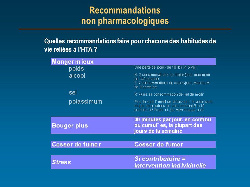 Recommandations non pharmacologiques Quelles recommandations faire pour chacune des habitudes de vie reliées à l'HTA ?
