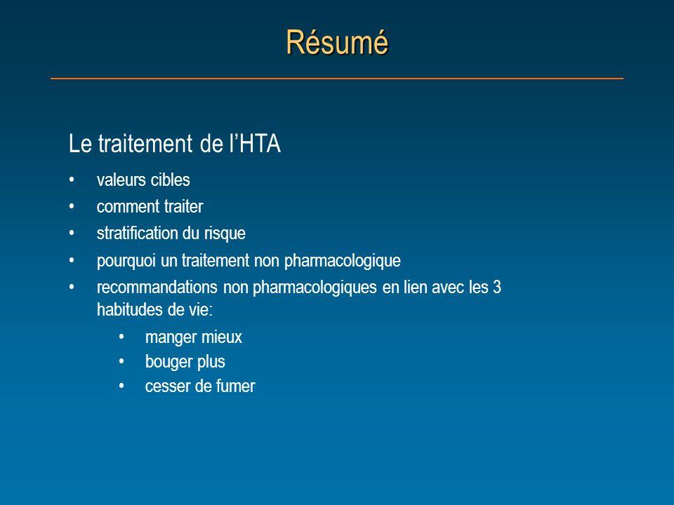Résumé Le traitement de lHTA valeurs cibles comment traiter stratification du risque pourquoi un traitement non pharmacologique recommandations non ph