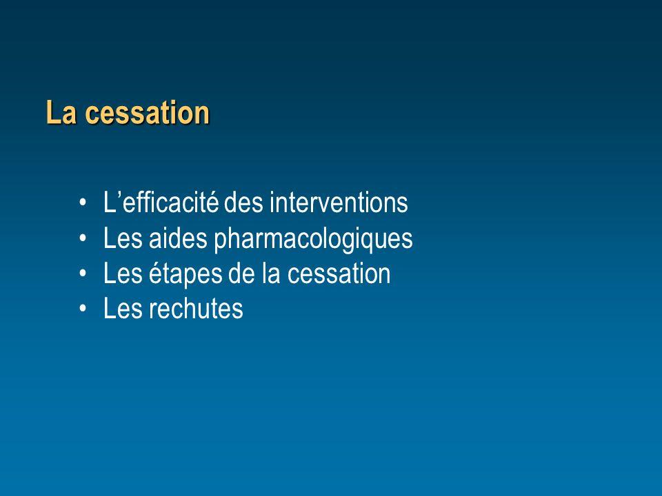 La cessation Lefficacité des interventions Les aides pharmacologiques Les étapes de la cessation Les rechutes