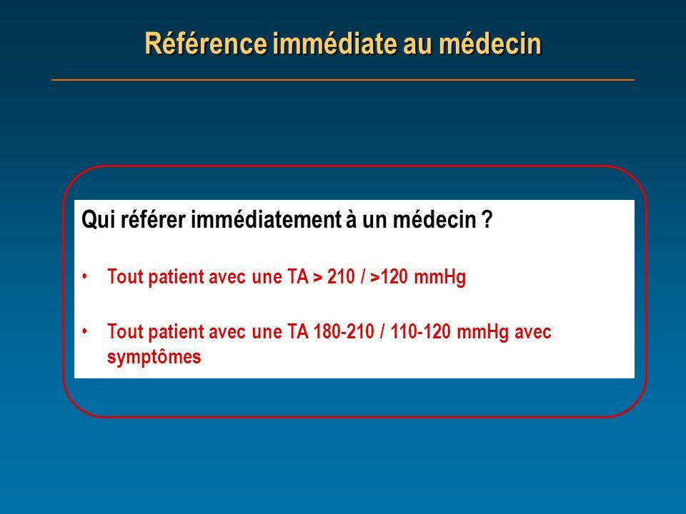 Référence immédiate au médecin Qui référer immédiatement à un médecin ? Tout patient avec une TA > 210 / >120 mmHg Tout patient avec une TA 180-210 /