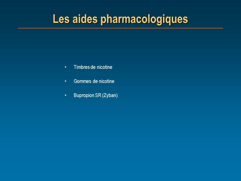 Les aides pharmacologiques Timbres de nicotine Gommes de nicotine Bupropion SR (Zyban)